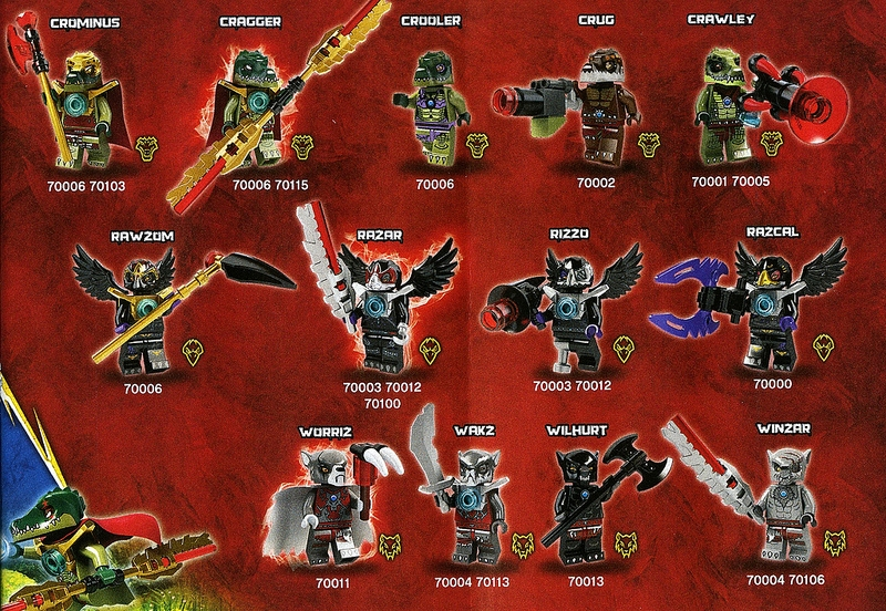 Lego Legends Of Chima Characters