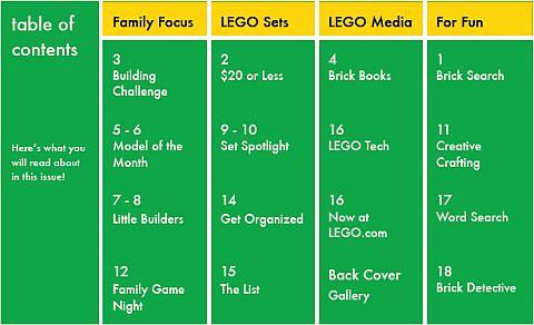 LEGO Magazine Content