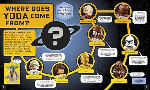 LEGO Star Wars Yoda Chronicles Detail