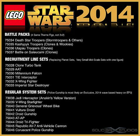 2014 LEGO Star Wars Sets