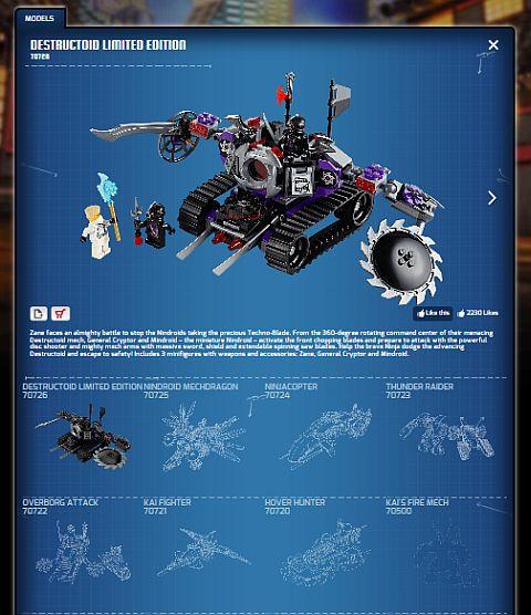 2014 LEGO Ninjago Sets