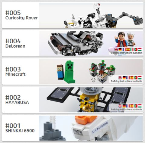 LEGO CUUSOO Products