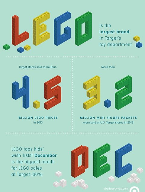 LEGO Infographic by Target