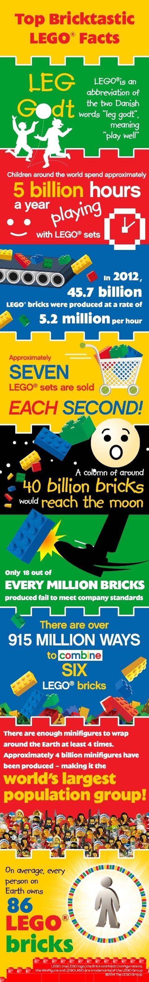 Fun LEGO Facts