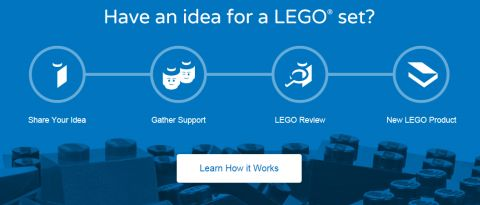 LEGO CUUSOO to LEGO Ideas