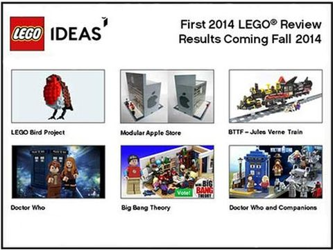 LEGO Ideas Upcoming Review