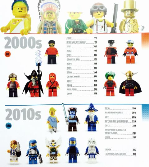 LEGO Book LEGO Minifigure Year by Year Content