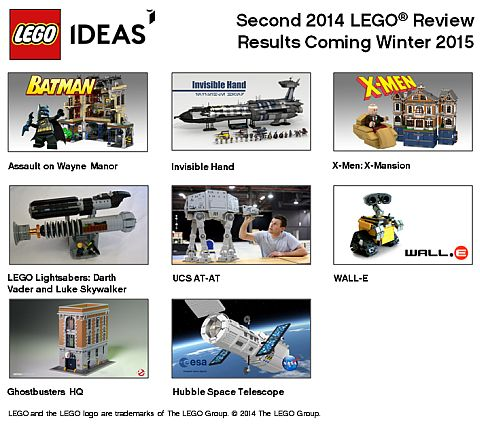 LEGO Ideas 2014 Second Review