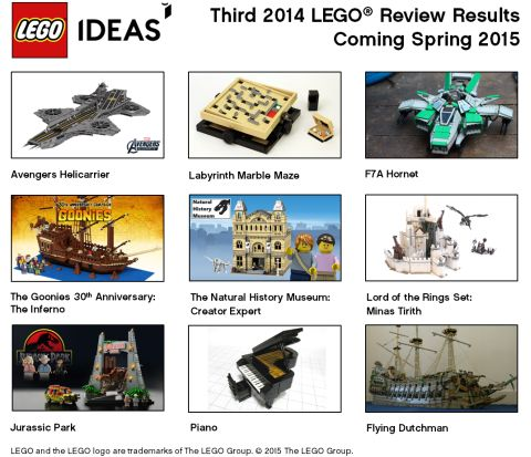 LEGO Ideas Upcoming Projects