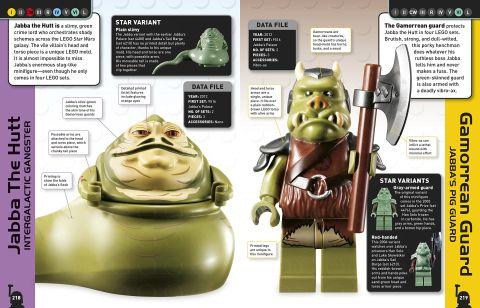 LEGO Star Wars Character Encyclopedia Characters
