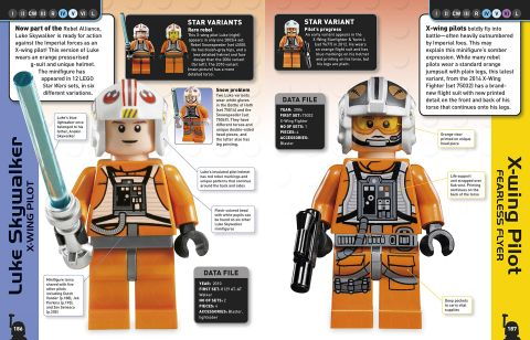 LEGO Star Wars Character Encyclopia Pages