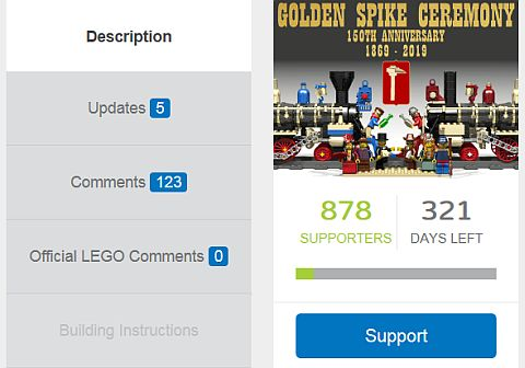 LEGO Train Golden Spike Ceremony Vote