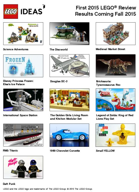 LEGO Ideas 2015 Review Projects
