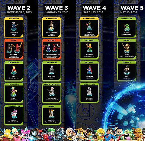 LEGO Dimensions Wave 2-5