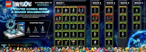 LEGO Dimensions Waves Release Dates