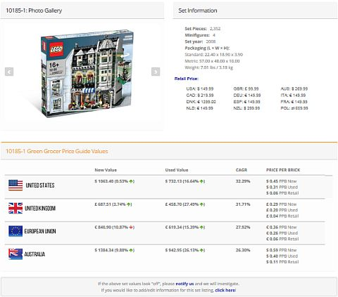 LEGO Collection Price Guide - BrickPicker 4