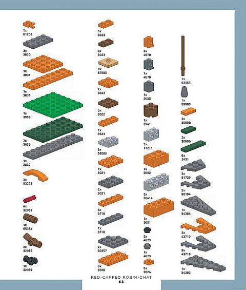 LEGO Ideas Birds from Bricks 4