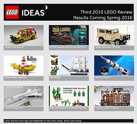 LEGO Ideas Review Period 2015