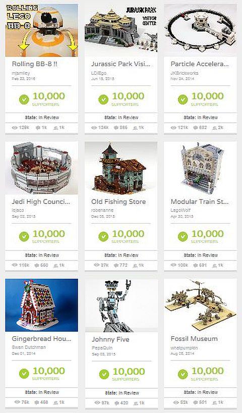 LEGO Ideas Review Period 2016