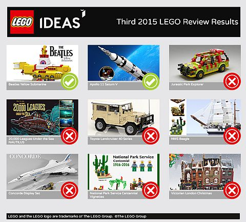 LEGO Ideas Announcement 1