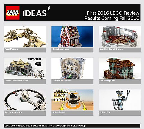 LEGO Ideas Announcement 2