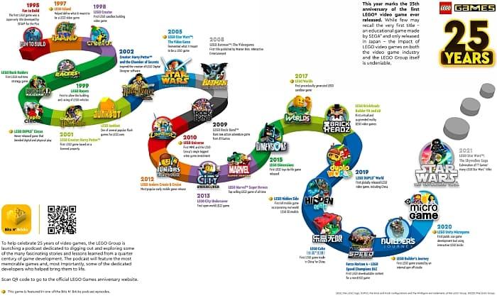 LEGO Games Anniversary 3